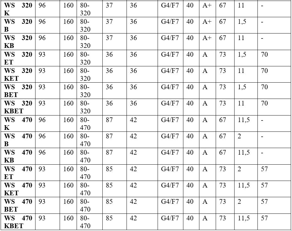 maico ws 470 kb
