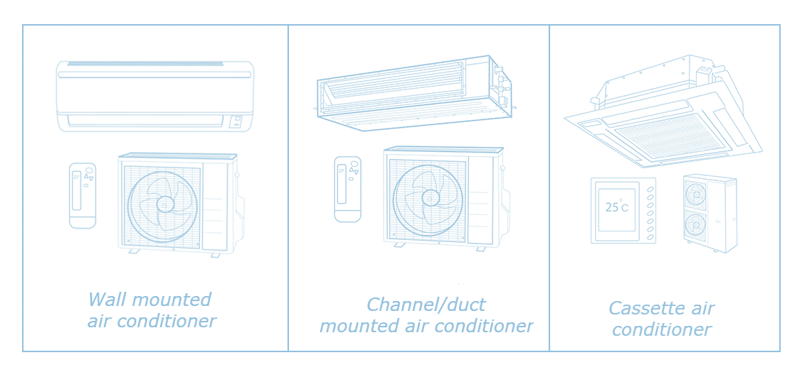 Wall mounted air conditioning,Channel mounted air conditioning