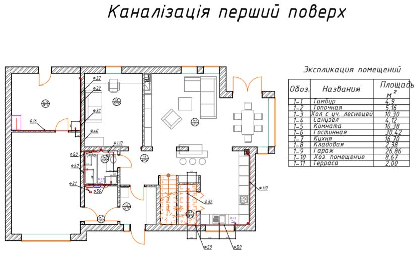 внутрішньої каналізації будинку
