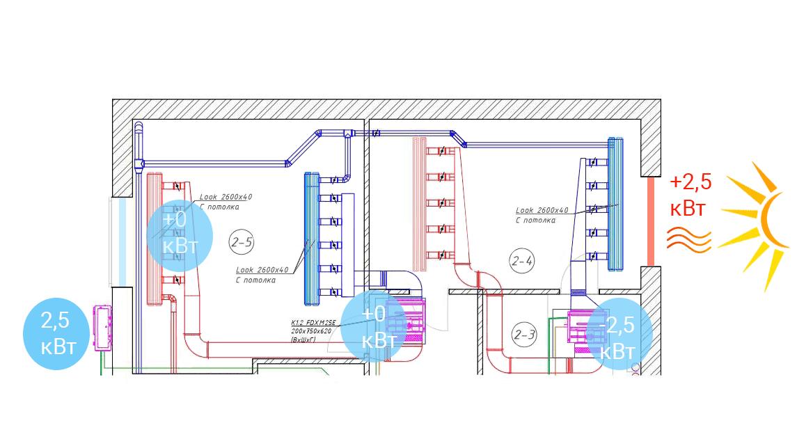 системы кондиционирования для дома
