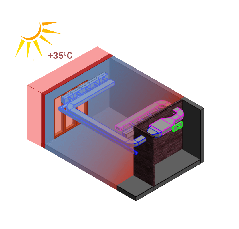 система кондиционирования в доме,кондиционирование загородного дома